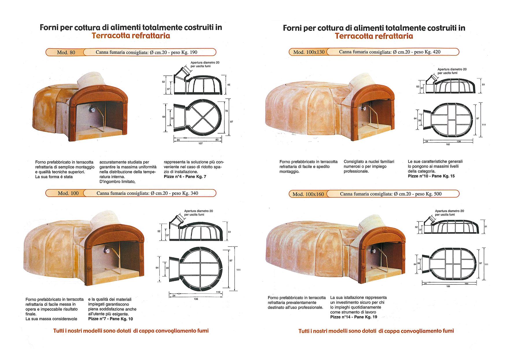 Forni goti terrecotte forni a legna for Interno 3 calenzano